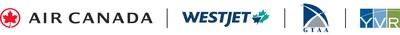 Air Canada, WestJet, Greater Toronto Airports Authority e Vancouver Airport Authority commentano congiuntamente il piano di volo di Transport Canada per la navigazione COVID-19 (CNW Group / Air Canada)